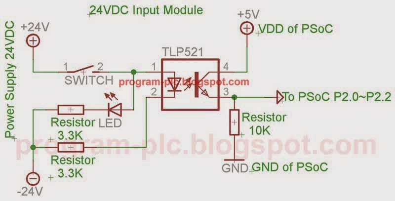 Input module with light of bulid a very cheap PLC