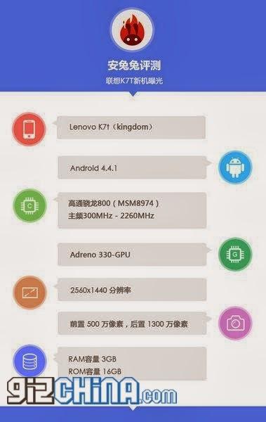 http://jasadh.blogspot.com/2014/01/lenovo-k7t-android-os-kitkat-dan-ram.html