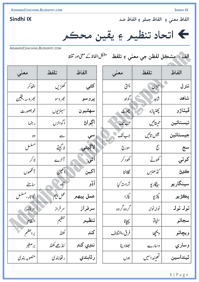 ittehad-tanzeem-aur-yaqeen-muhkam-words-meanings-and-idioms-sindhi-notes-for-class-9th
