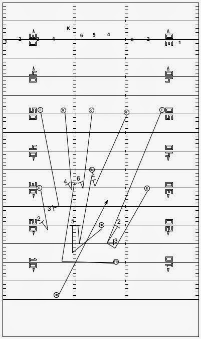 Cal Football Strategy: TD's TDs: Kick Return Edition