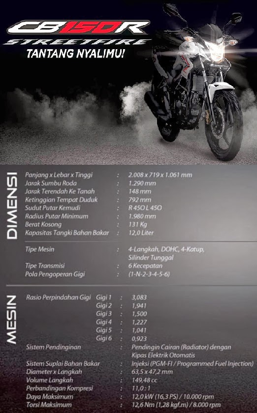 Astra Motor Purwokerto Spesifikasi HONDA CB 150 R DEAER