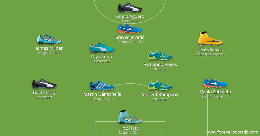 manchester city v manchester united boot preview - new adidas and puma boots