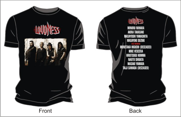 loudness-group_vector