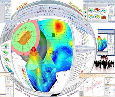 Simplex : 2D/3D Technical Graphics Plotting