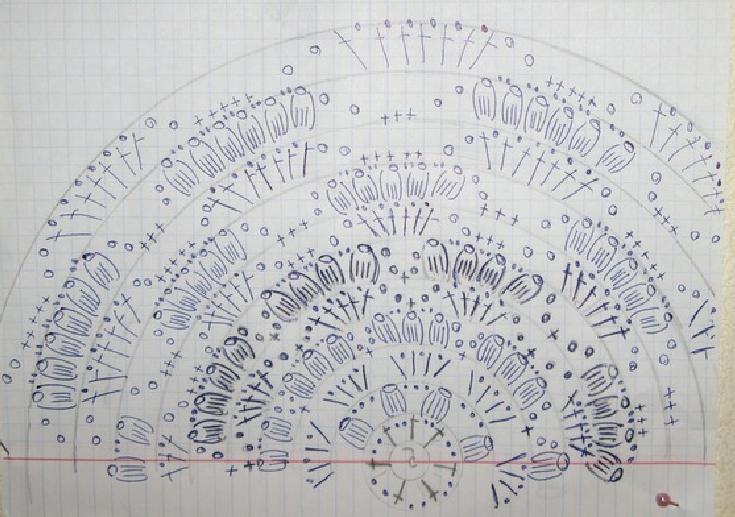 Схемка вязания шапочки