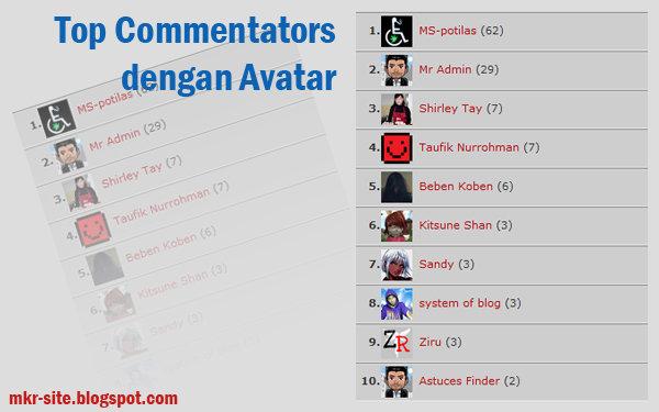 Widget Top Commentators dengan Avatar