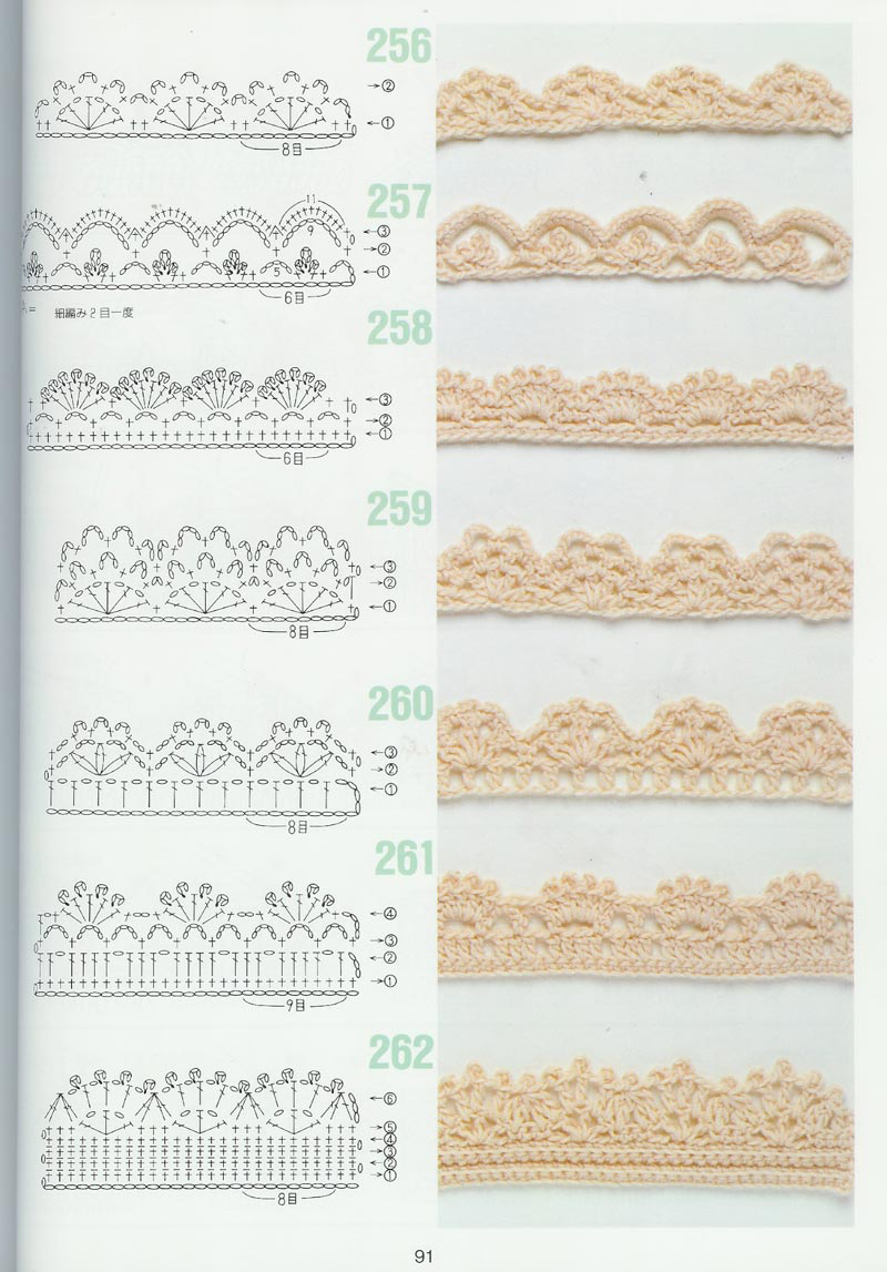 Crochet Lace Edging Free Pattern : SOLO PUNTOS: Bordes, puntillas crochet