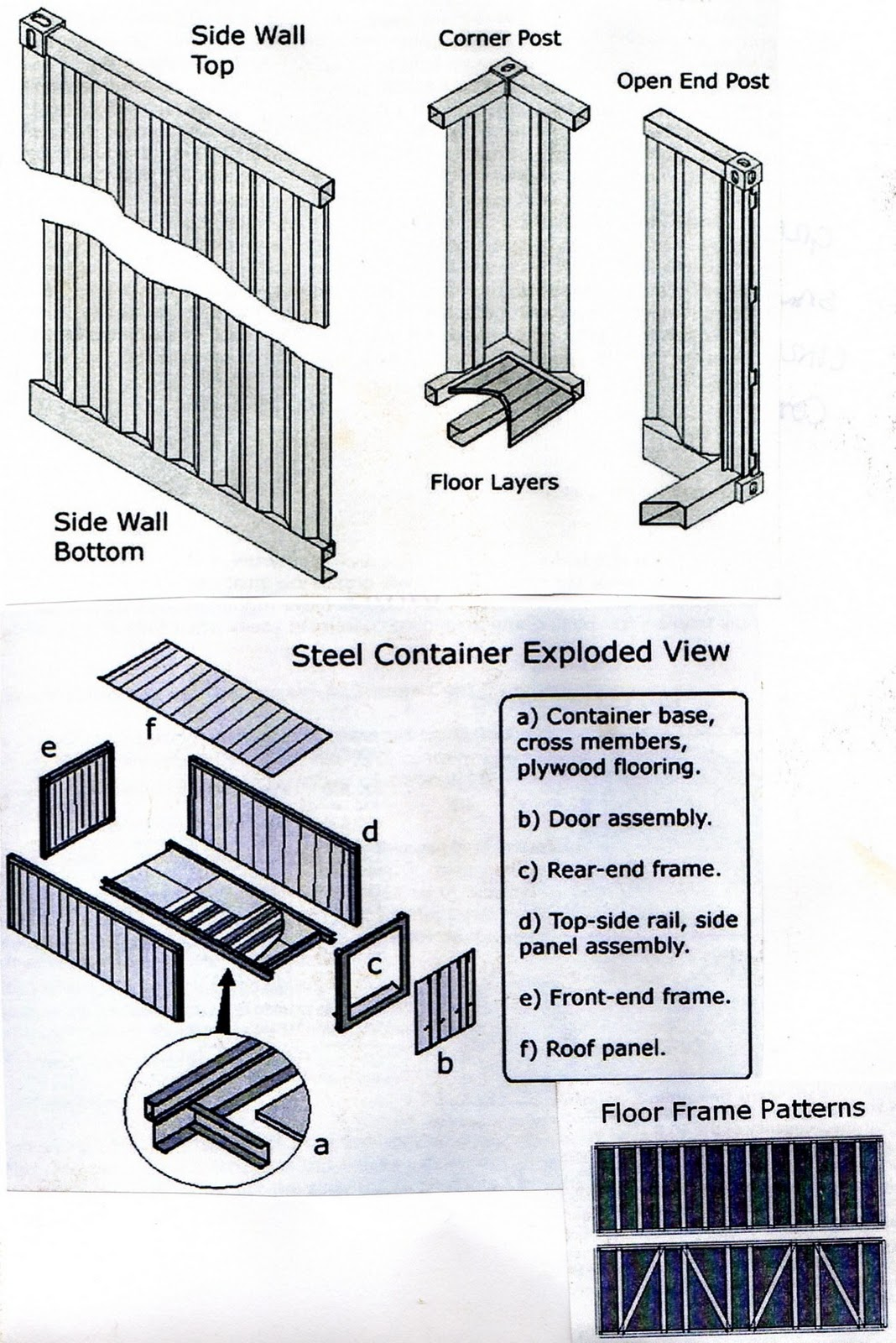 Shipping container homes facts - Container home construction details ...