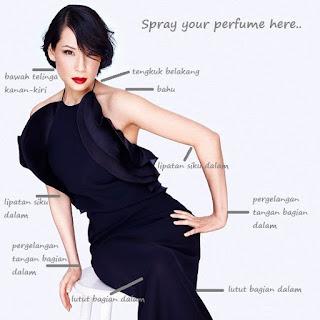 Aplikasikan Parfum di Area Tubuh Yang Disemprot Parfum Agar Tahan Lama