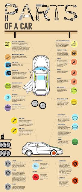 Auto Body Parts Online