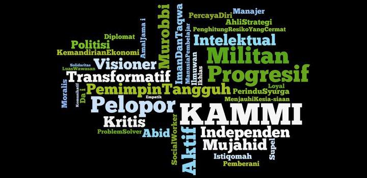KAMMI Semarang, Kredo Gerakan, KAMMI Pusat, Semarang, Jawa Tengah