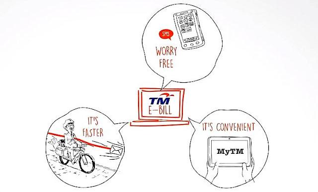 Bayaran RM2 Bil Bercetak Unifi & Streamyx