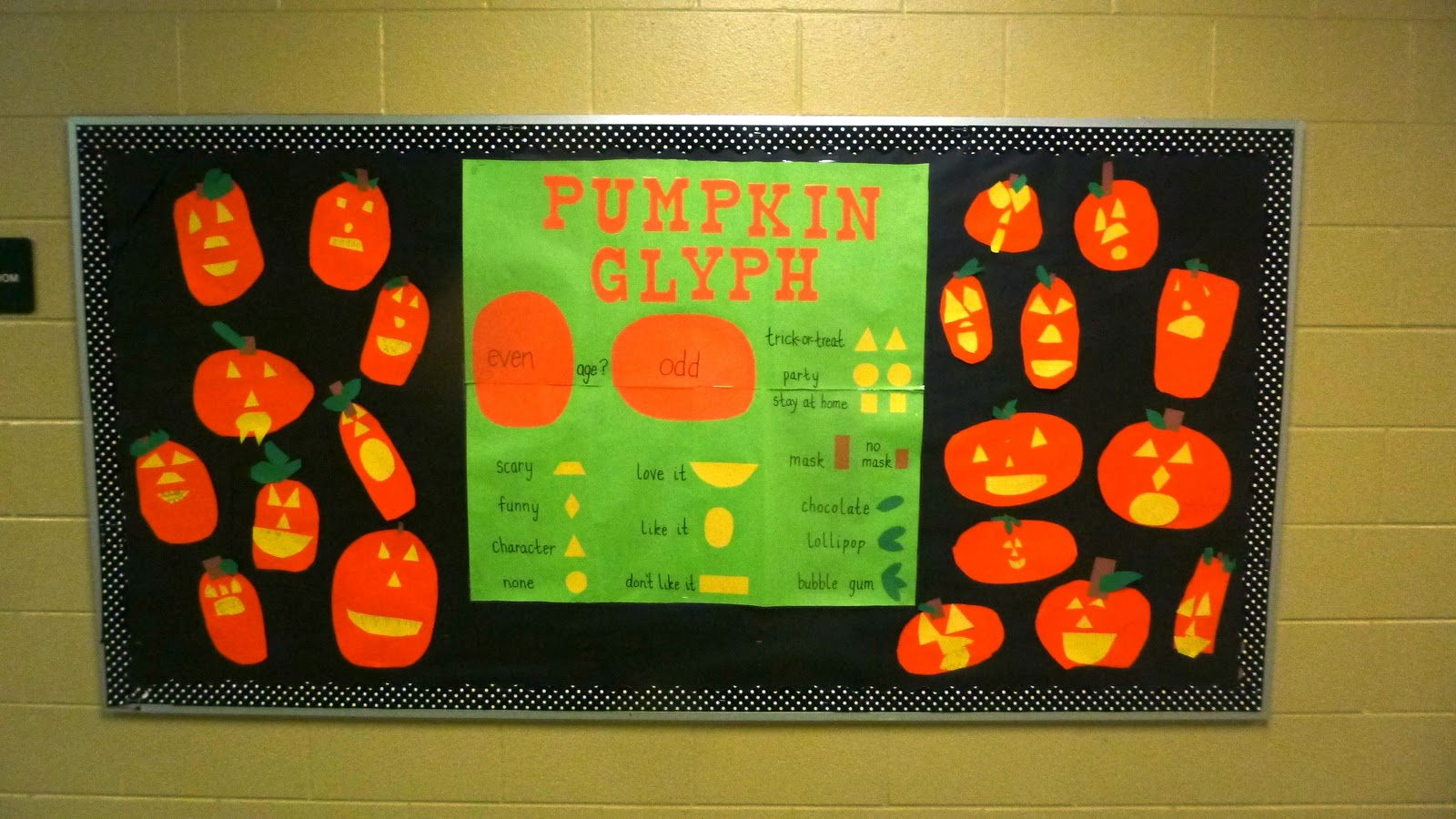 pumpkin glyph bulletin board freebie - Halloween Glyphs