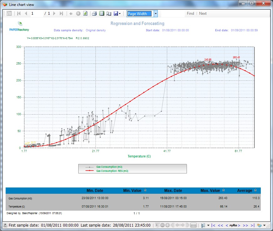 interest rate forecasting using regression analysis