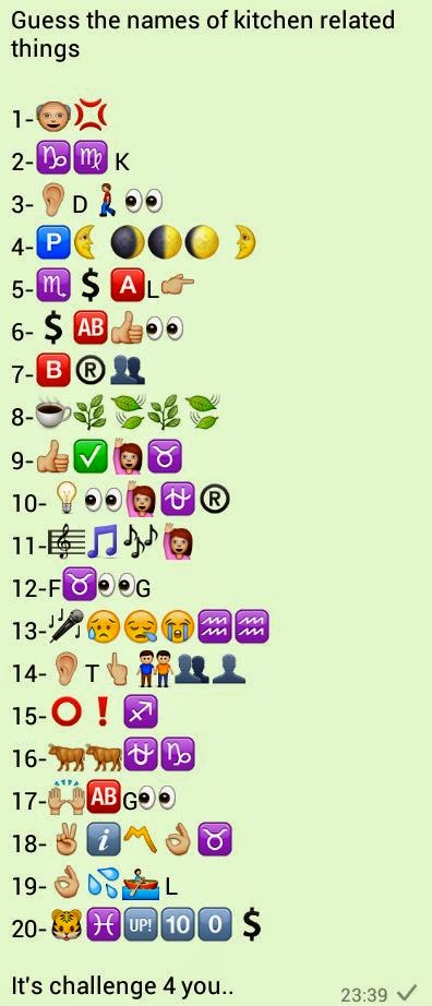 Guess the Names of Kitchen Related Things Whatsapp Puzzle