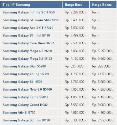 Search Results for: Harga Samsung Galaxy S3 Terbaru Februari 2014