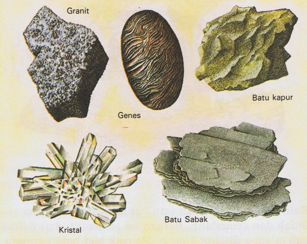 Jenis Batuan dan Ciri-Cirinya