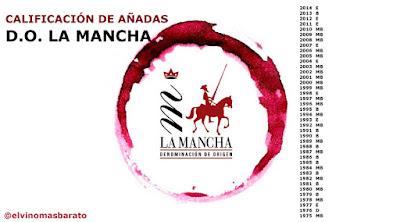 Calificación de las añadas DO La Mancha
