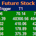 Most Active  Future Stock  and Option for 24 April 2015