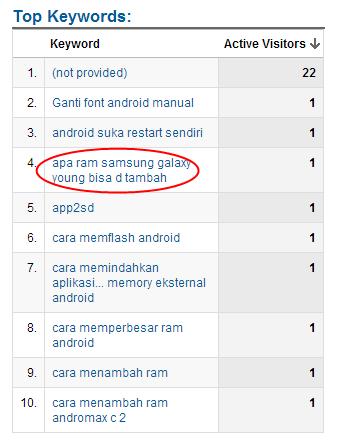 Apakah RAM Android Bisa Ditambah Atau Dinaikkan?