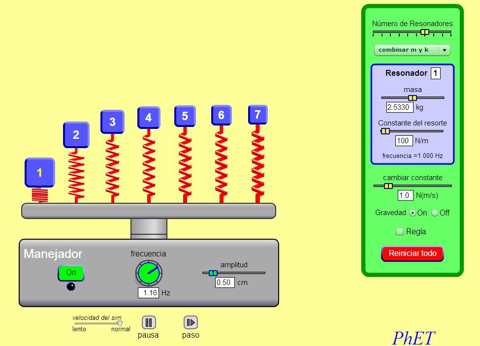 Laboratorio virtual de Física