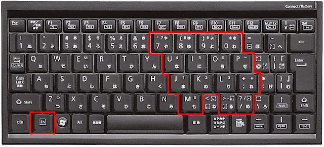 numlock pada keyboard laptop