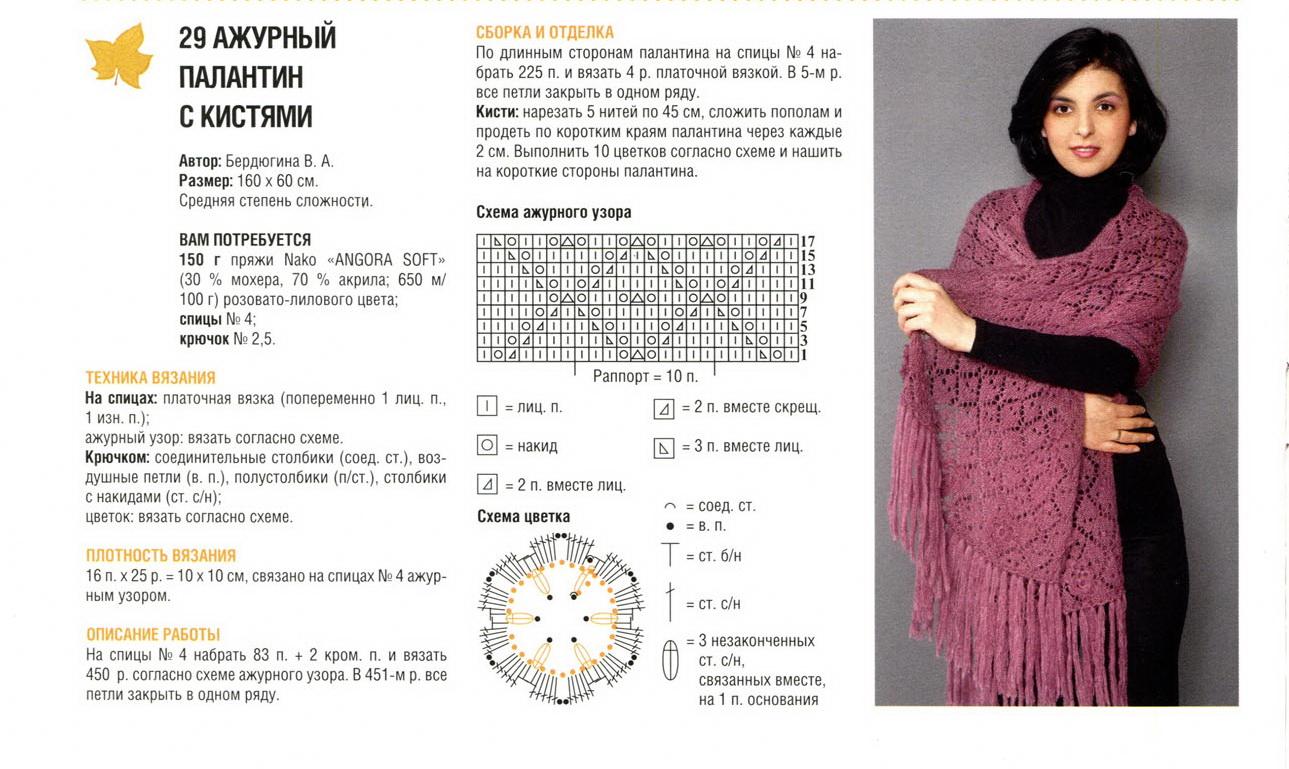 Вязание палантинов спицами схемы с описанием