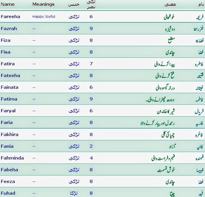 Muslim Girls Names Starting With F And Meanings