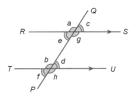 Matematik 1 2 3: Sifat-sifat sudut yang berkaitan dengan ...