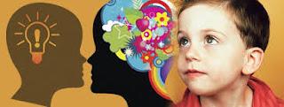 Tips Melatih Kecerdasan Emosi Anak