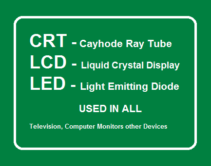 CRT, LCD, LED Monitor TV, Display Devices- A comparison