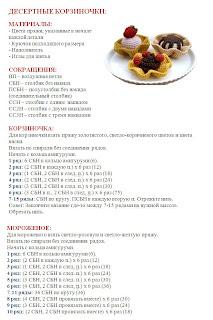 Вязаные пирожные - описание