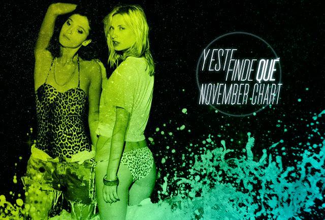 Y Este Finde Qué November Chart