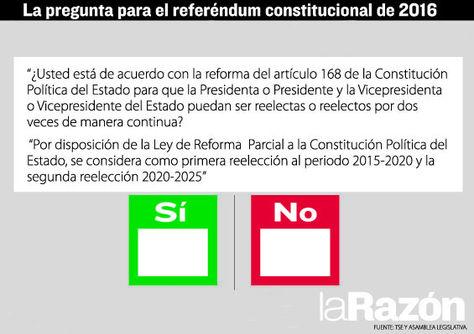 Elecciones presidenciales Bolivia 2019