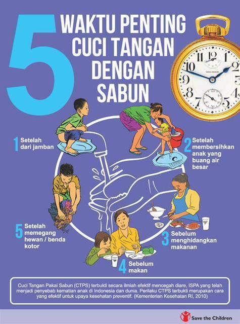 5 momen cuci tangan untuk petugas kesehatan phbs 5 saat cuci tangan ccuart Image collections