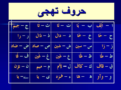 Learn Arabic with Revive Arabic: Download Free PDF Books ...