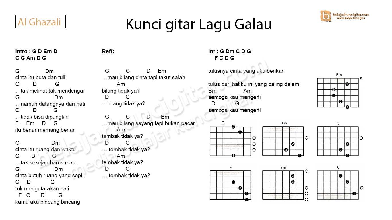 Kunci Gitar Lagu Galau Belajar Kunci Gitar