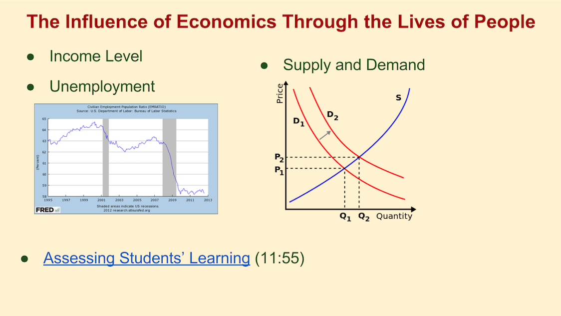 Need help with my class... its economics?