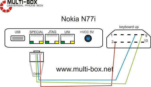 Multi Box Universal Phone Box Pinouts Nokia N77i