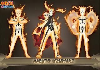 Naruto Shinobi Breakdown