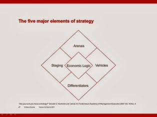 What Is Strategy PPT Slide 2