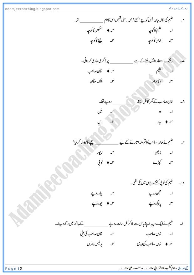 sachi-hamdardi-mcqs-urdu-10th