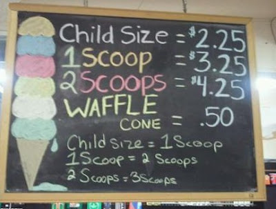 アイスクリームの値段