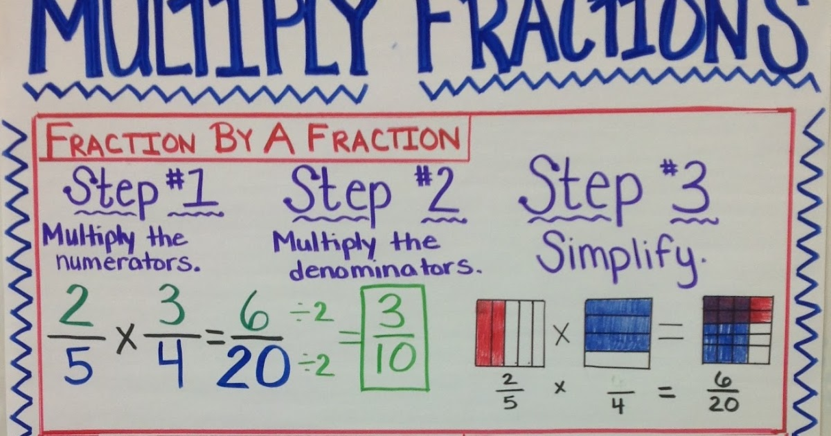 multiplying fractions, fractions times a whole number, fifth grade ...