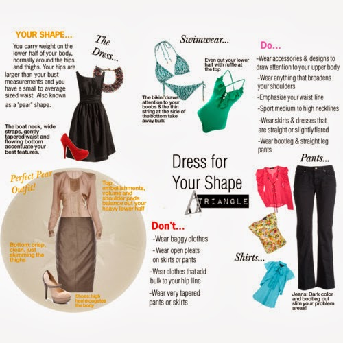 Confidence and Style Blog: STYLE TIPS for your BODY SHAPE