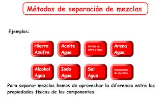 http://fisicayquimicaenflash.es/swf/eso/cambios%20estado/separaciones.swf