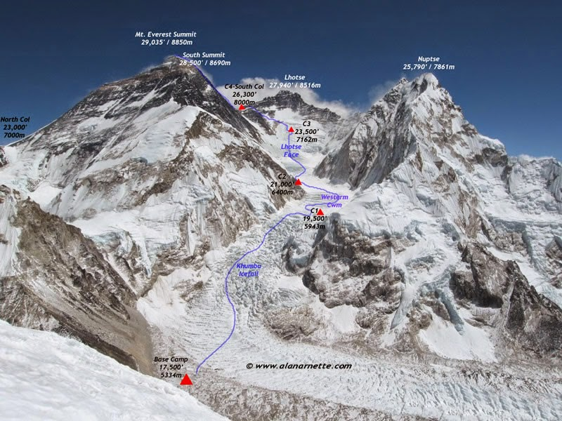 Everest's southeast ridge route from Nepal
