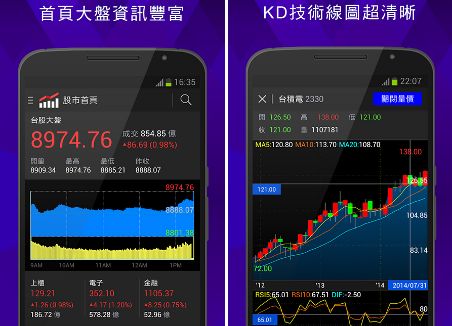 Yahoo股市 APP / APK 下載 [ Android APP ]