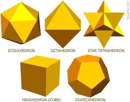 Elemen Metatron Cube