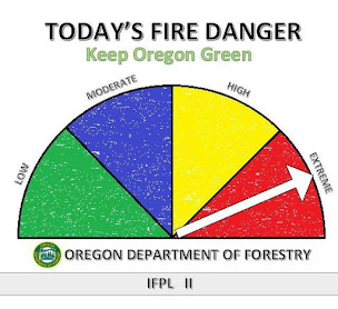Fire Danger Level